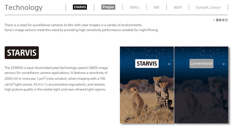 SONY STARVIS Technology